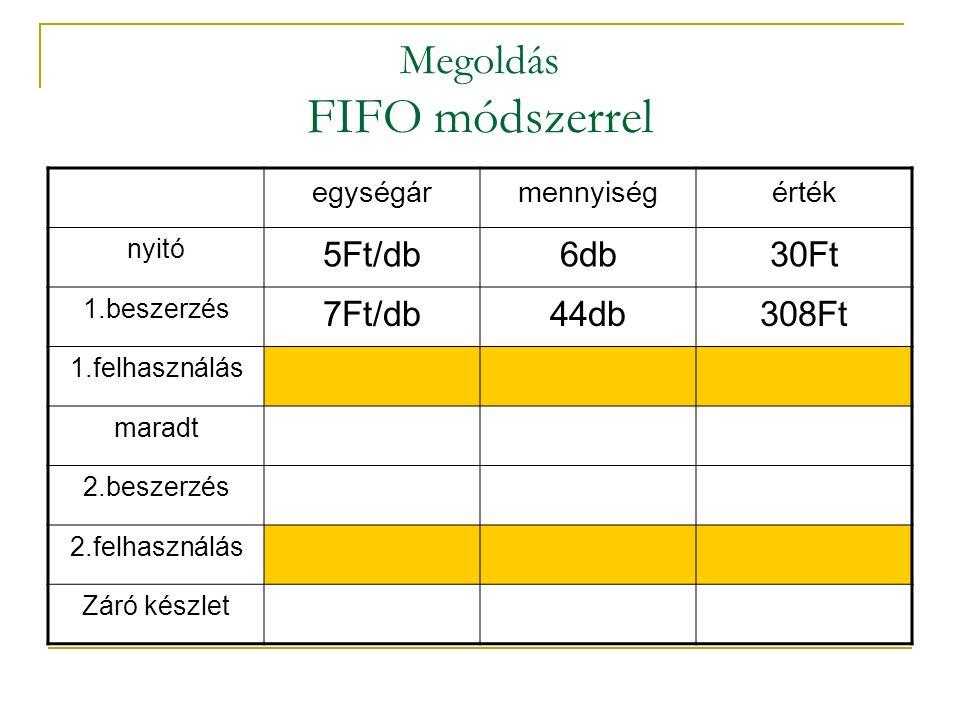 Megoldás FIFO módszerrel egységármennyiségérték nyitó 5Ft/db6db30Ft 1.beszerzés 7Ft/db44db308Ft 1.felhasználás maradt 2.beszerzés 2.felhasználás Záró készlet