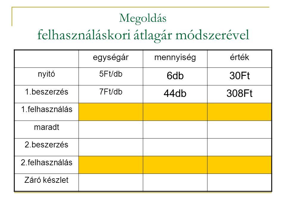Megoldás felhasználáskori átlagár módszerével egységármennyiségérték nyitó5Ft/db 6db30Ft 1.beszerzés7Ft/db 44db308Ft 1.felhasználás maradt 2.beszerzés 2.felhasználás Záró készlet