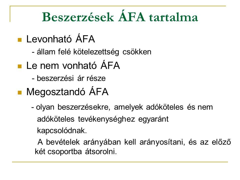 Beszerzések ÁFA tartalma Levonható ÁFA - állam felé kötelezettség csökken Le nem vonható ÁFA - beszerzési ár része Megosztandó ÁFA - olyan beszerzésekre, amelyek adóköteles és nem adóköteles tevékenységhez egyaránt kapcsolódnak.