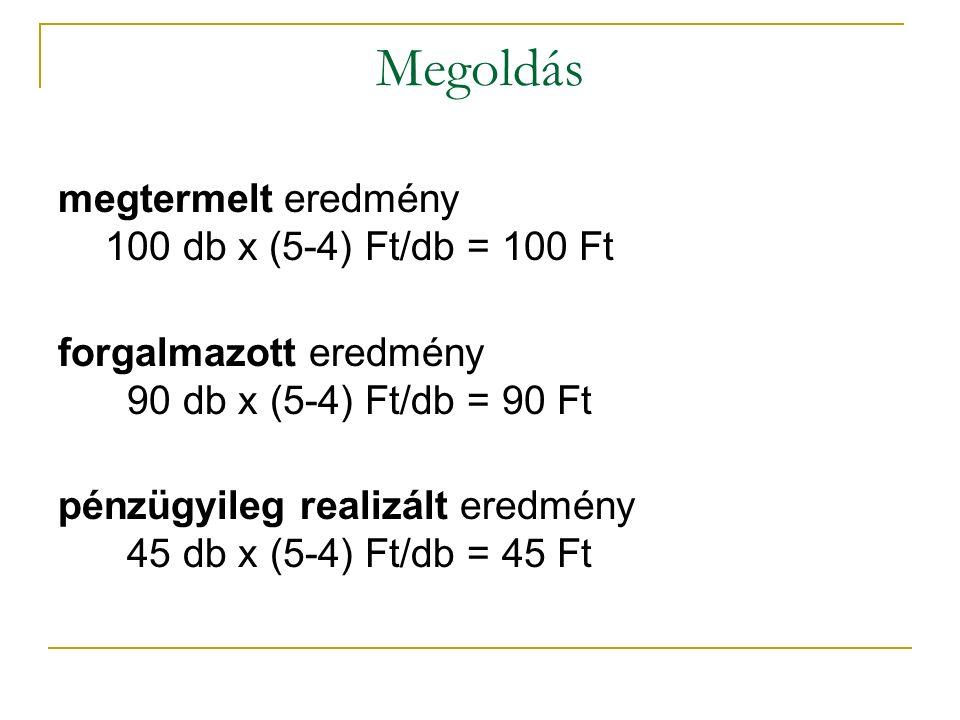 Megoldás megtermelt eredmény 100 db x (5-4) Ft/db = 100 Ft forgalmazott eredmény 90 db x (5-4) Ft/db = 90 Ft pénzügyileg realizált eredmény 45 db x (5-4) Ft/db = 45 Ft