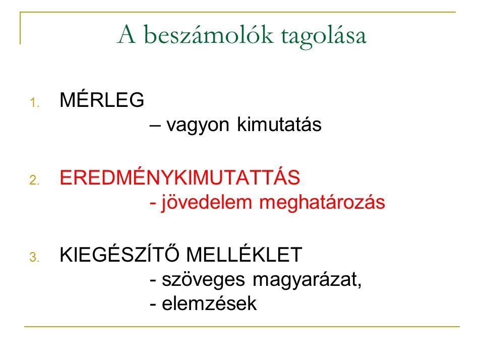 A beszámolók tagolása 1. MÉRLEG – vagyon kimutatás 2.