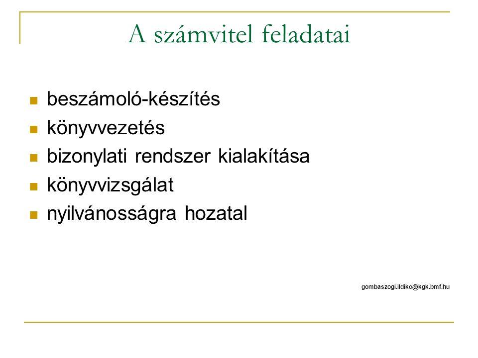 A számvitel feladatai beszámoló-készítés könyvvezetés bizonylati rendszer kialakítása könyvvizsgálat nyilvánosságra hozatal gombaszogi.ildiko@kgk.bmf.hu