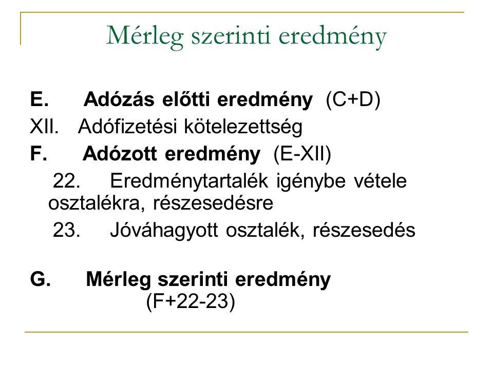 Mérleg szerinti eredmény E. Adózás előtti eredmény (C+D) XII.