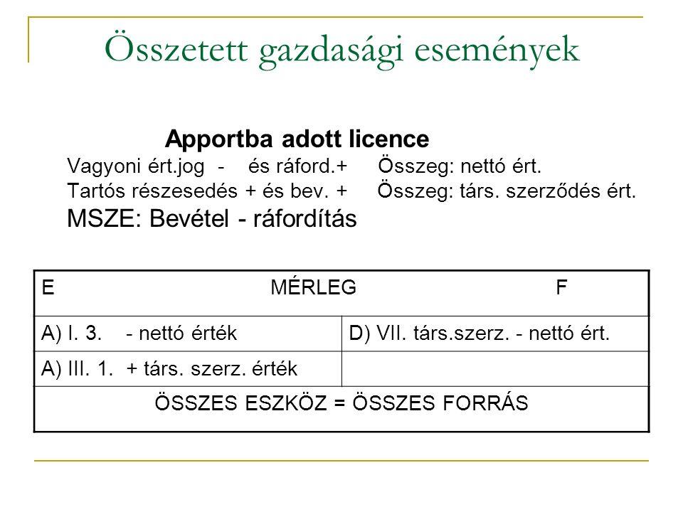Összetett gazdasági események Apportba adott licence Vagyoni ért.jog - és ráford.+ Összeg: nettó ért.