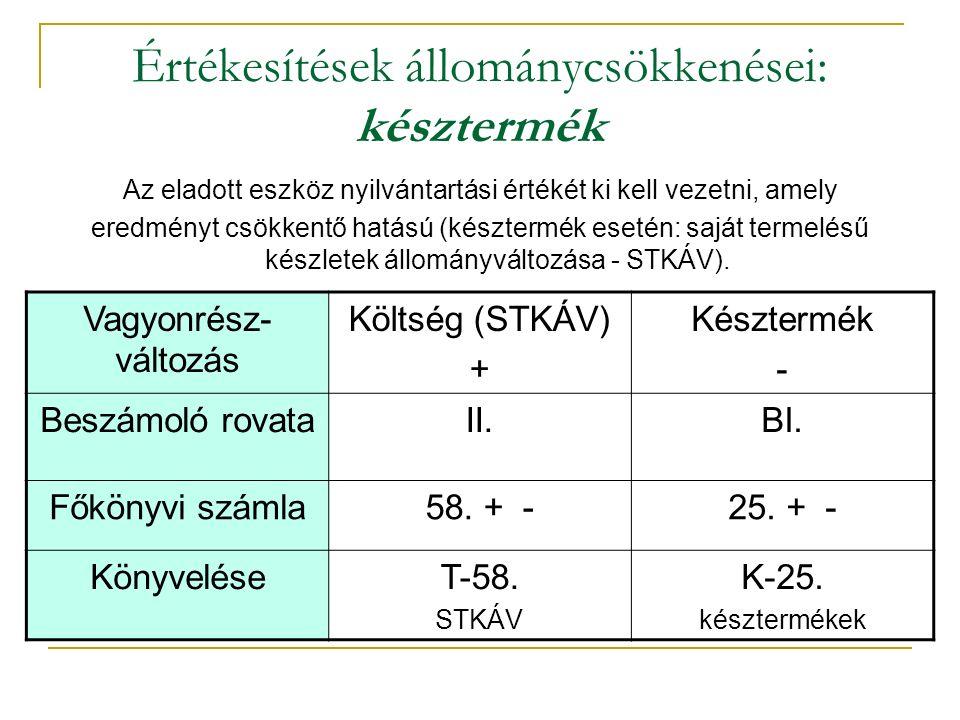 Értékesítések állománycsökkenései: késztermék Az eladott eszköz nyilvántartási értékét ki kell vezetni, amely eredményt csökkentő hatású (késztermék esetén: saját termelésű készletek állományváltozása - STKÁV).