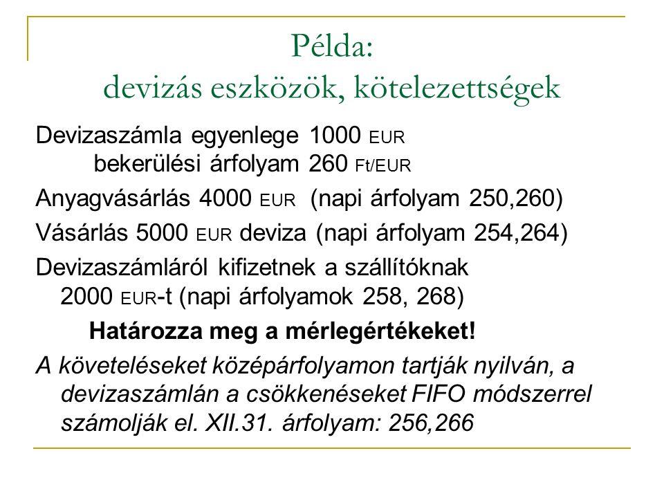 Példa: devizás eszközök, kötelezettségek Devizaszámla egyenlege 1000 EUR bekerülési árfolyam 260 Ft/EUR Anyagvásárlás 4000 EUR (napi árfolyam 250,260) Vásárlás 5000 EUR deviza (napi árfolyam 254,264) Devizaszámláról kifizetnek a szállítóknak 2000 EUR -t (napi árfolyamok 258, 268) Határozza meg a mérlegértékeket.