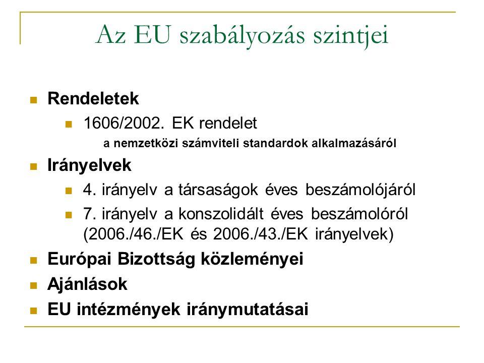 Az EU szabályozás szintjei Rendeletek 1606/2002.