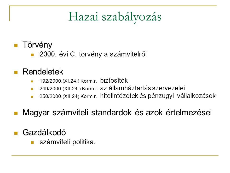 Hazai szabályozás Törvény 2000. évi C. törvény a számvitelről Rendeletek 192/2000.(XI.24.) Korm.r.