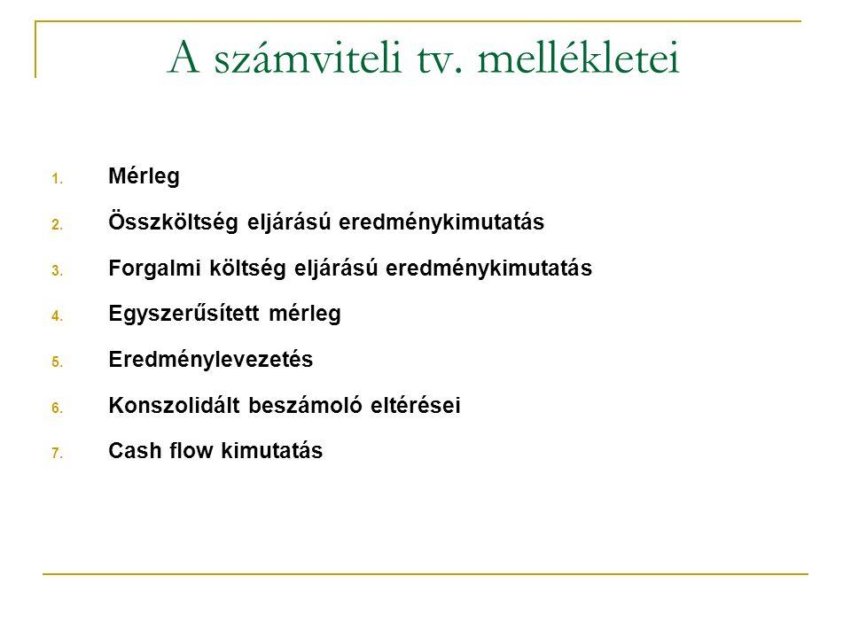 A számviteli tv. mellékletei 1. Mérleg 2. Összköltség eljárású eredménykimutatás 3.