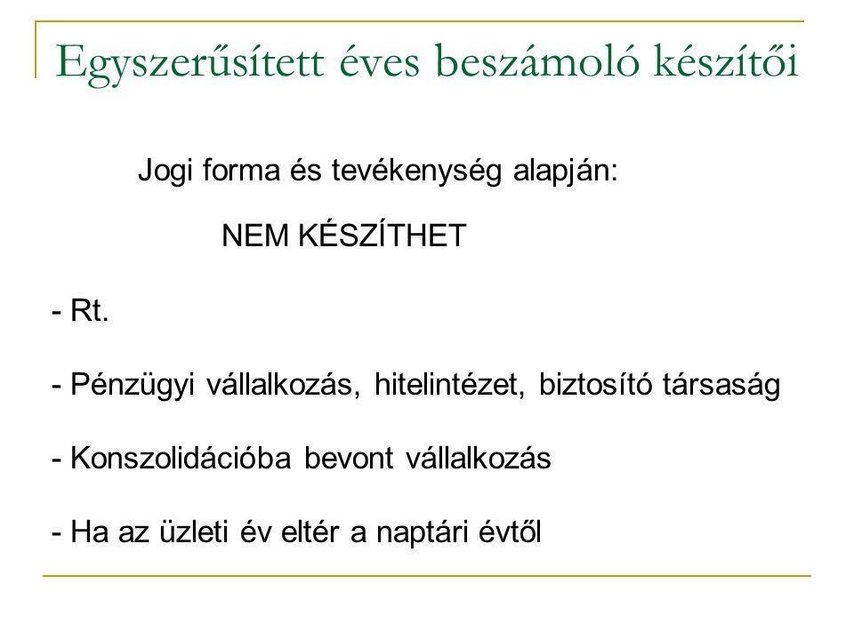 Egyszerűsített éves beszámoló készítői Jogi forma és tevékenység alapján: NEM KÉSZÍTHET - Rt.