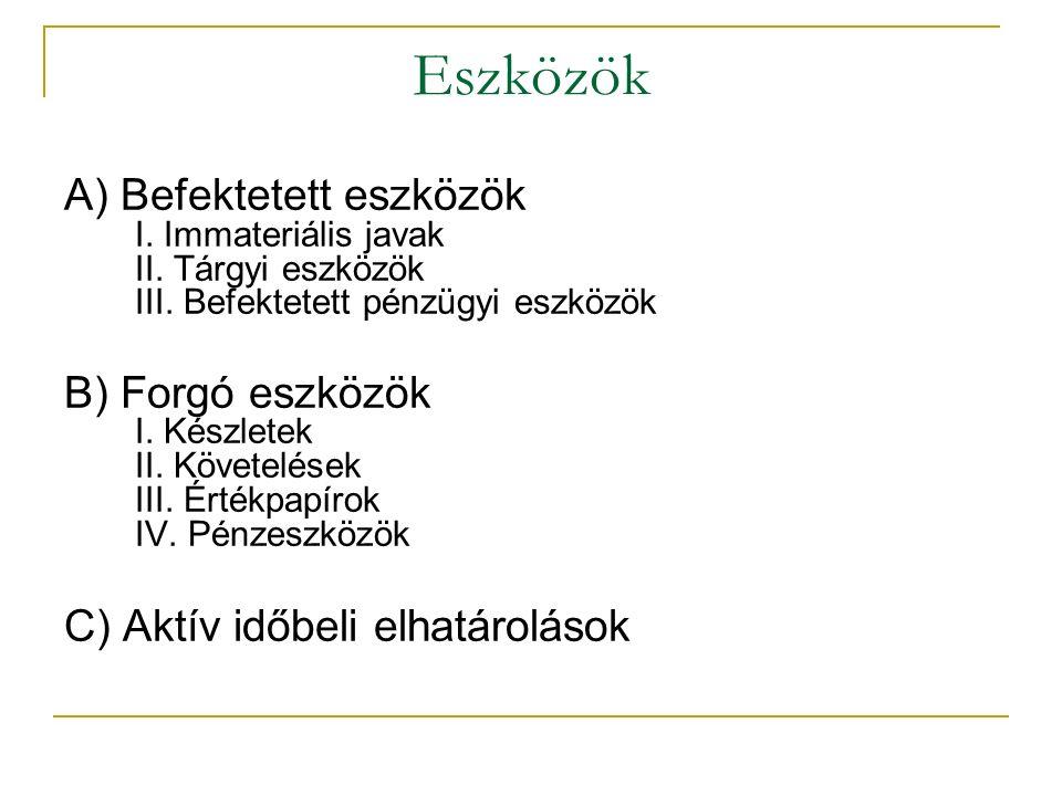 Eszközök A) Befektetett eszközök I. Immateriális javak II.