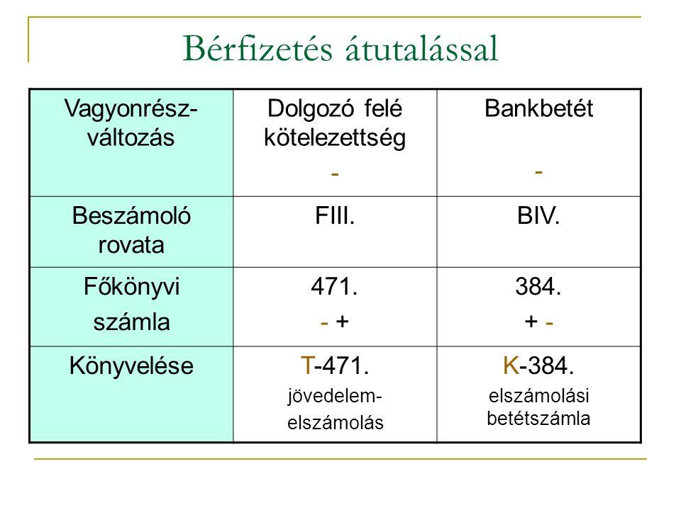 Bérfizetés átutalással Vagyonrész- változás Dolgozó felé kötelezettség - Bankbetét - Beszámoló rovata FIII.BIV.