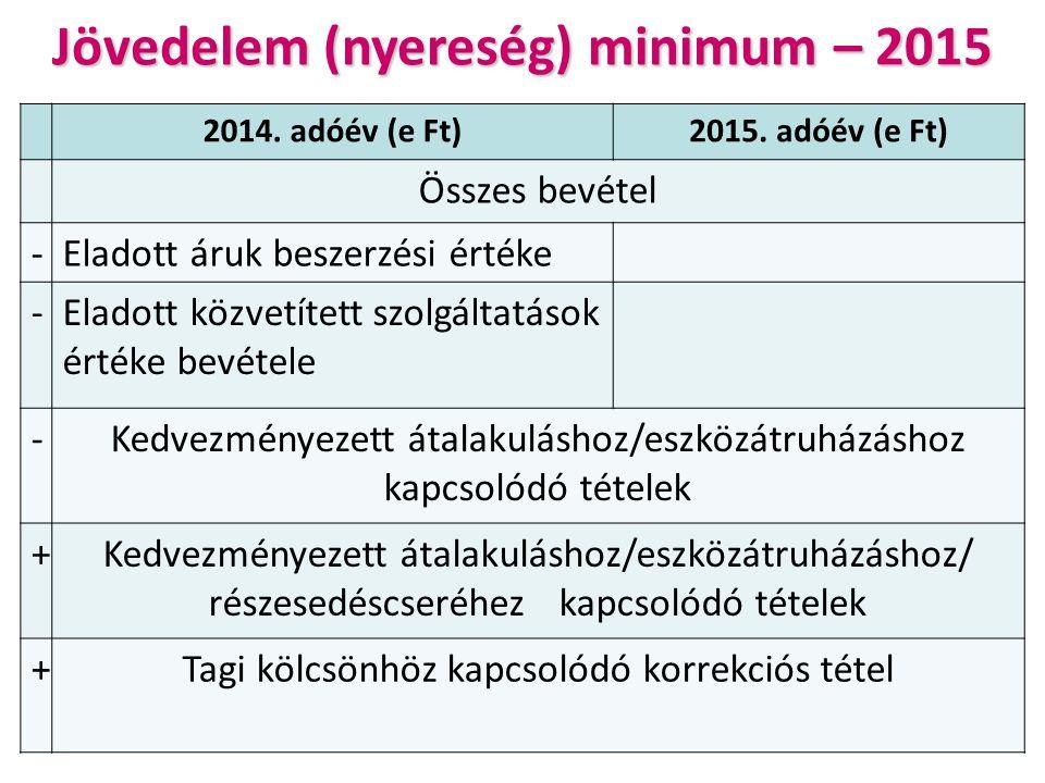 Jövedelem (nyereség) minimum – 2015 2014. adóév (e Ft)2015.
