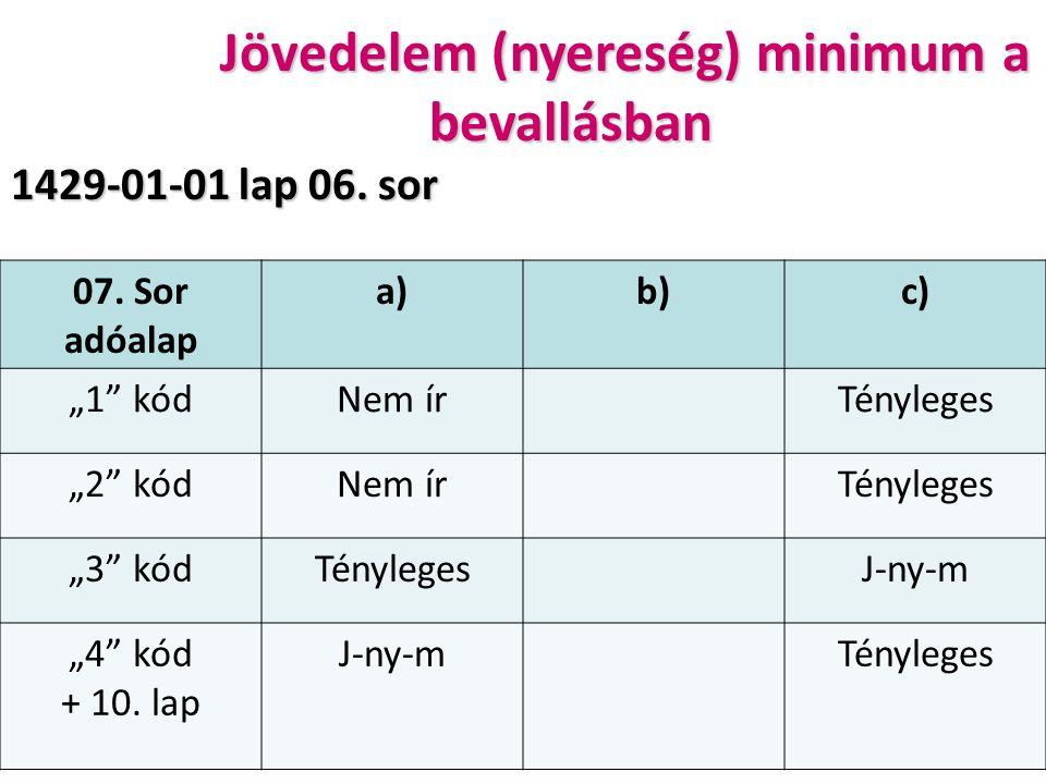 Jövedelem (nyereség) minimum a bevallásban 1429-01-01 lap 06.