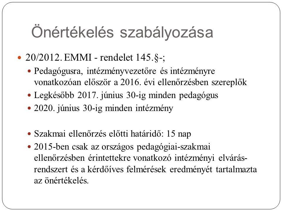 Önértékelés szabályozása 20/2012. EMMI - rendelet 145.§-; Pedagógusra, intézményvezetőre és intézményre vonatkozóan először a 2016. évi ellenőrzésben