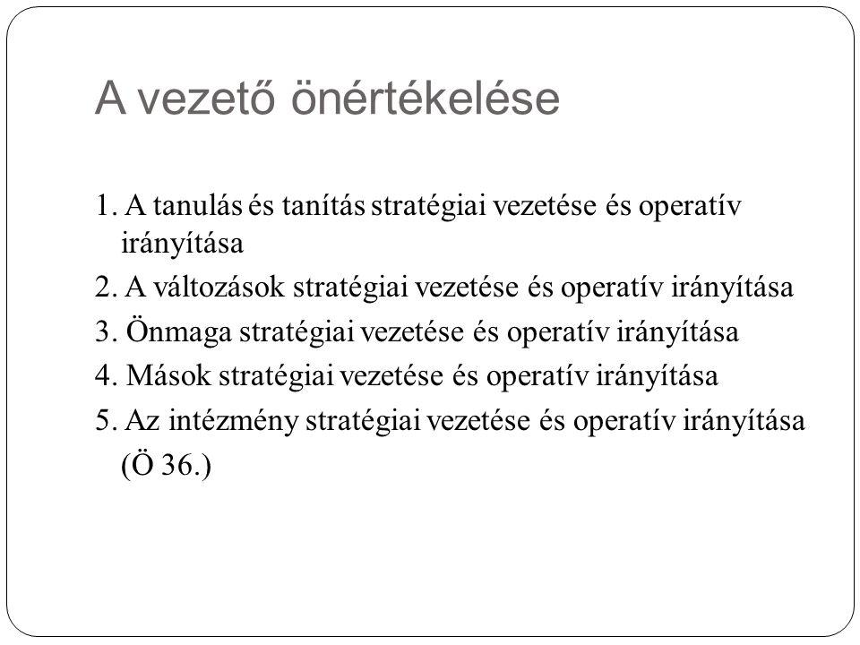 A vezető önértékelése 1. A tanulás és tanítás stratégiai vezetése és operatív irányítása 2. A változások stratégiai vezetése és operatív irányítása 3.