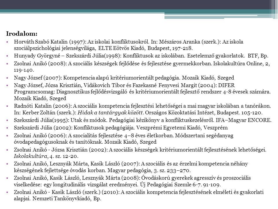 Irodalom: Horváth Szabó Katalin (1997): Az iskolai konfliktusokról.