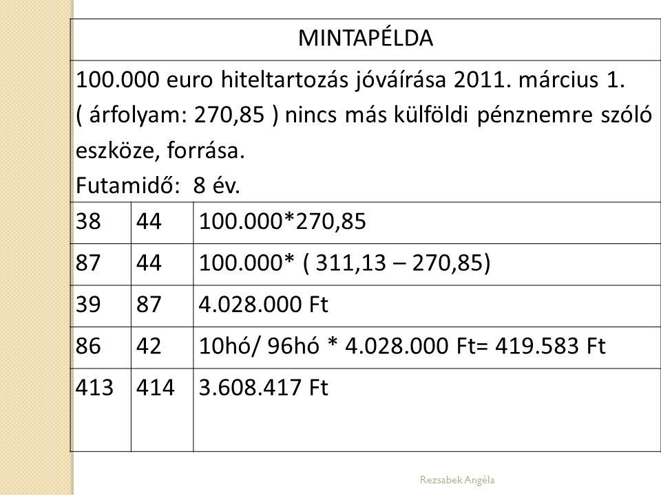 MINTAPÉLDA 100.000 euro hiteltartozás jóváírása 2011. március 1. ( árfolyam: 270,85 ) nincs más külföldi pénznemre szóló eszköze, forrása. Futamidő: 8