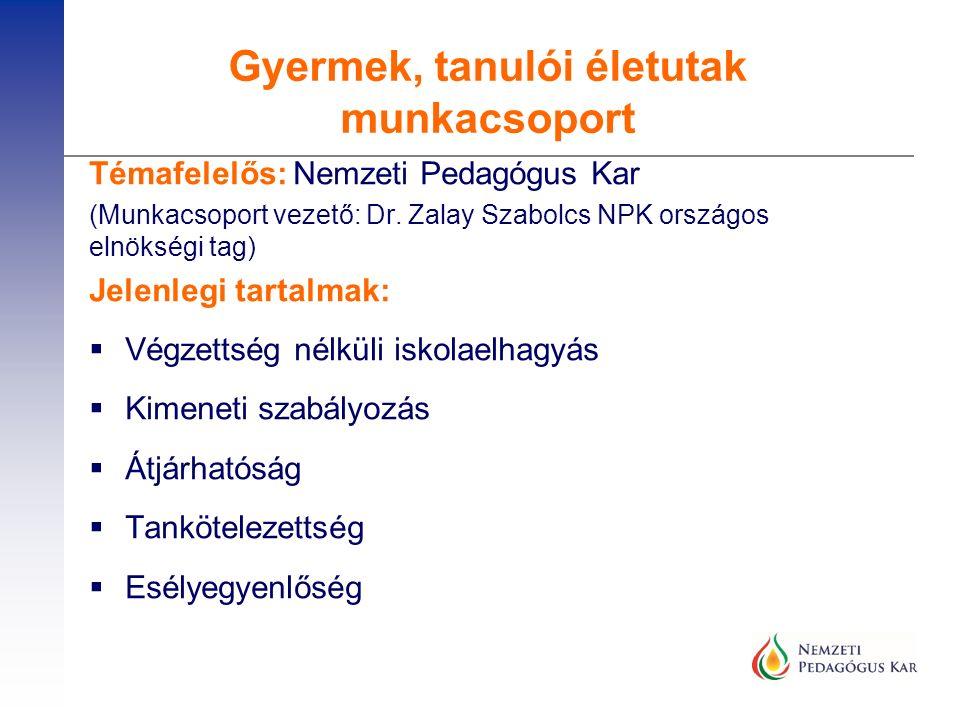 Témafelelős: Nemzeti Pedagógus Kar (Munkacsoport vezető: Dr. Zalay Szabolcs NPK országos elnökségi tag) Jelenlegi tartalmak:  Végzettség nélküli isko