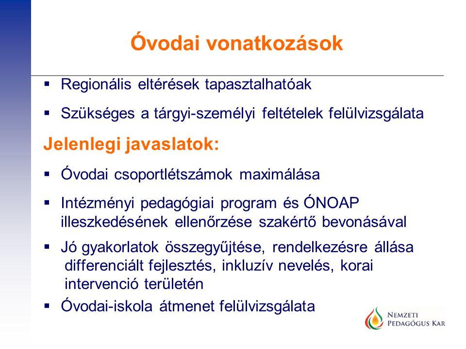  Regionális eltérések tapasztalhatóak  Szükséges a tárgyi-személyi feltételek felülvizsgálata Jelenlegi javaslatok:  Óvodai csoportlétszámok maximá