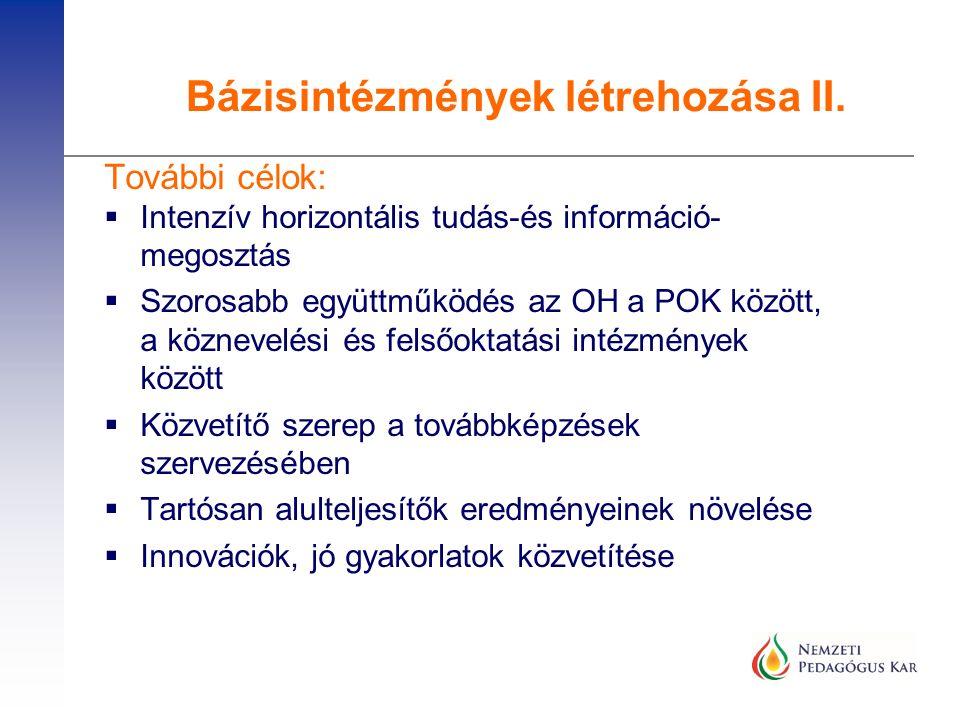 További célok:  Intenzív horizontális tudás-és információ- megosztás  Szorosabb együttműködés az OH a POK között, a köznevelési és felsőoktatási intézmények között  Közvetítő szerep a továbbképzések szervezésében  Tartósan alulteljesítők eredményeinek növelése  Innovációk, jó gyakorlatok közvetítése Bázisintézmények létrehozása II.