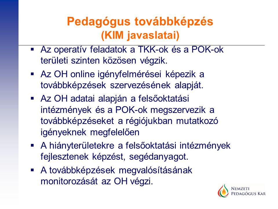  Az operatív feladatok a TKK-ok és a POK-ok területi szinten közösen végzik.  Az OH online igényfelmérései képezik a továbbképzések szervezésének al