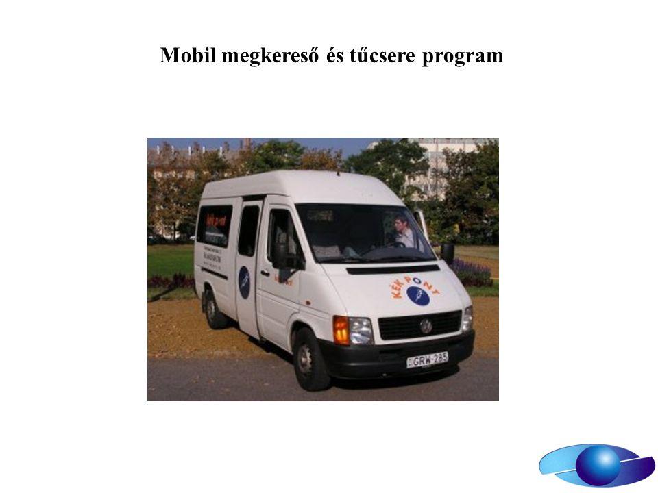 Mobil megkereső és tűcsere program