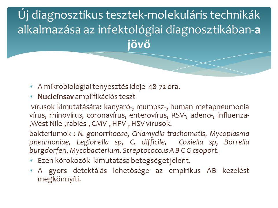  A mikrobiológiai tenyésztés ideje 48-72 óra.  Nucleinsav amplifikációs teszt vírusok kimutatására: kanyaró-, mumpsz-, human metapneumonia vírus, rh
