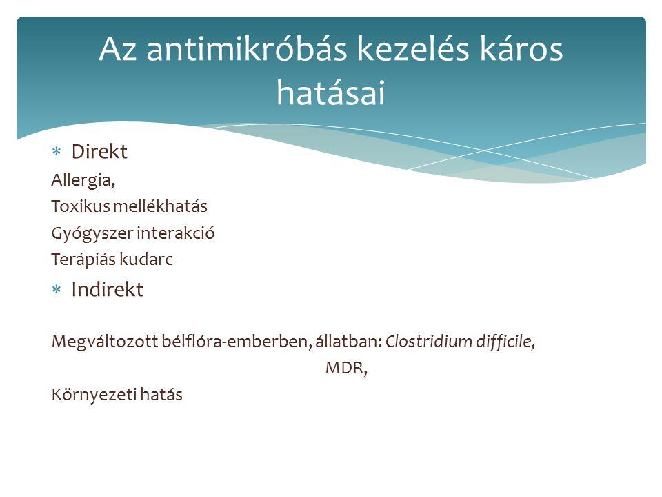  Direkt Allergia, Toxikus mellékhatás Gyógyszer interakció Terápiás kudarc  Indirekt Megváltozott bélflóra-emberben, állatban: Clostridium difficile