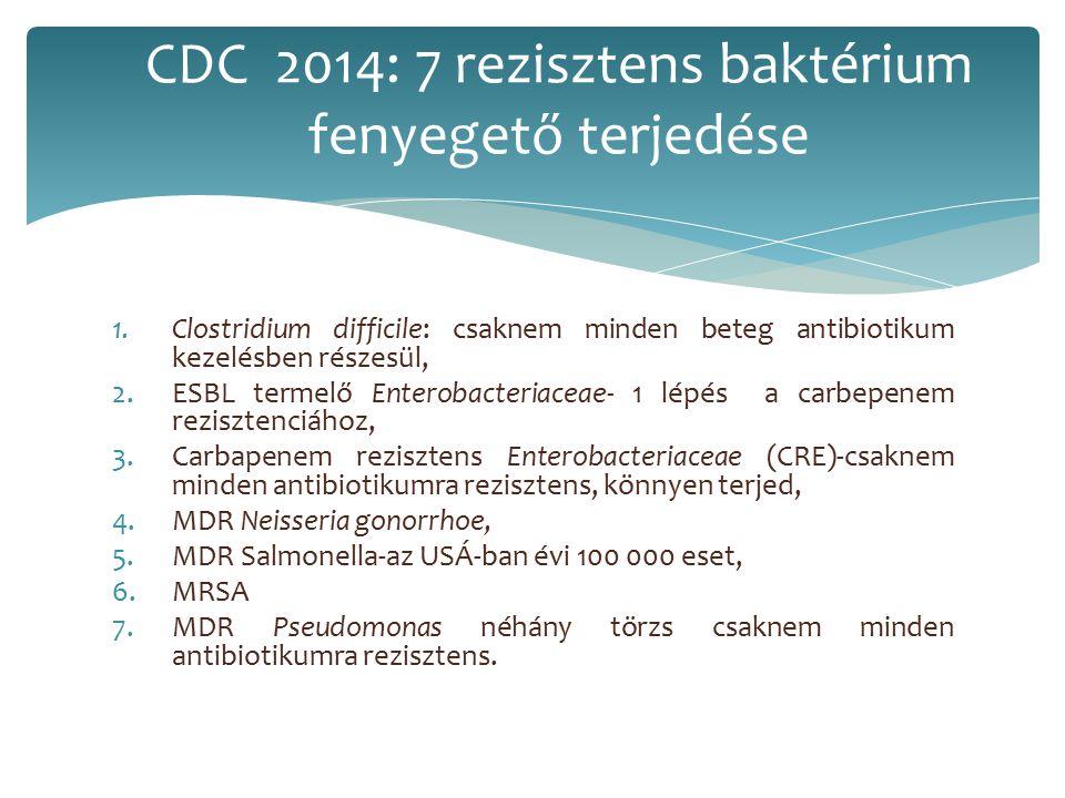 1.Clostridium difficile: csaknem minden beteg antibiotikum kezelésben részesül, 2.ESBL termelő Enterobacteriaceae- 1 lépés a carbepenem rezisztenciáho