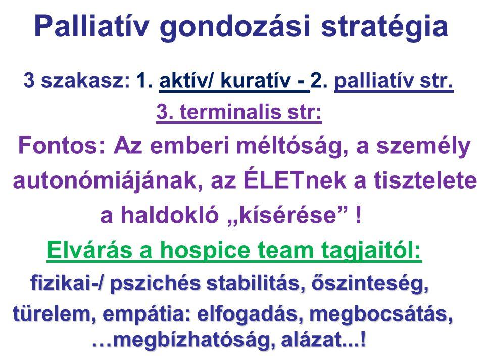 Palliatív gondozási stratégia 3 szakasz: 1. aktív/ kuratív - 2. palliatív str. 3. terminalis str: Fontos: Az emberi méltóság, a személy autonómiájának