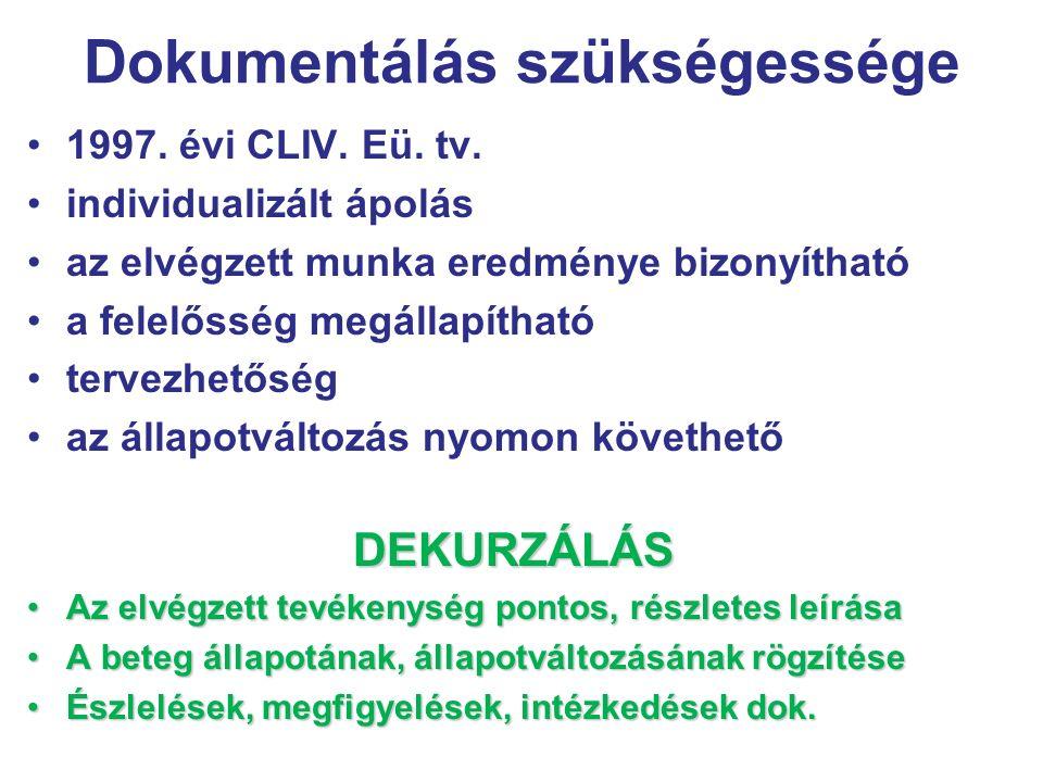 Dokumentálás szükségessége 1997. évi CLIV. Eü. tv. individualizált ápolás az elvégzett munka eredménye bizonyítható a felelősség megállapítható tervez