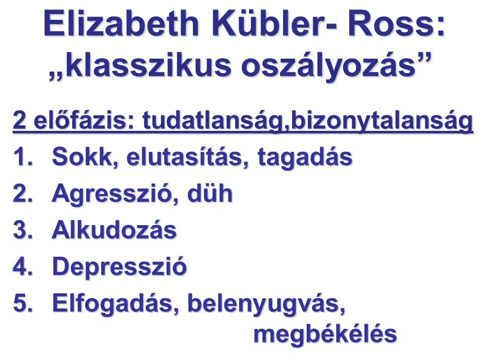 """Elizabeth Kübler- Ross: """"klasszikus oszályozás"""" 2 előfázis: tudatlanság,bizonytalanság 1.Sokk, elutasítás, tagadás 2.Agresszió, düh 3.Alkudozás 4.Depr"""