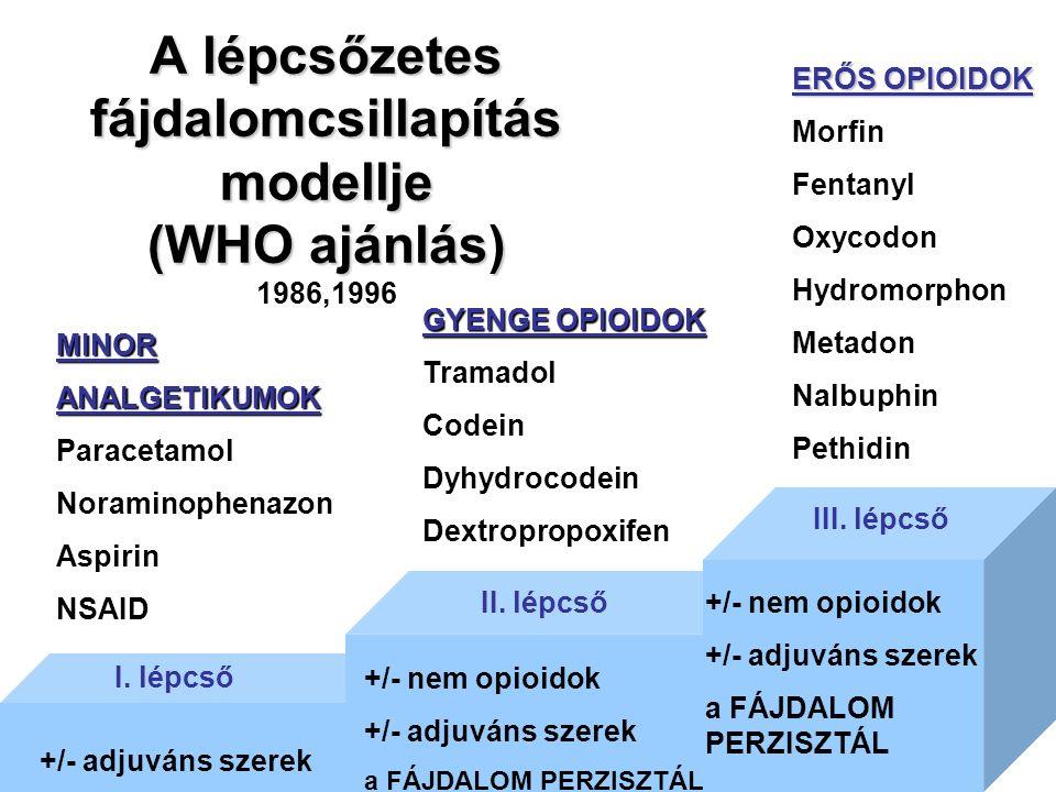 A lépcsőzetes fájdalomcsillapítás modellje (WHO ajánlás) A lépcsőzetes fájdalomcsillapítás modellje (WHO ajánlás) 1986,1996 MINORANALGETIKUMOK Paracet