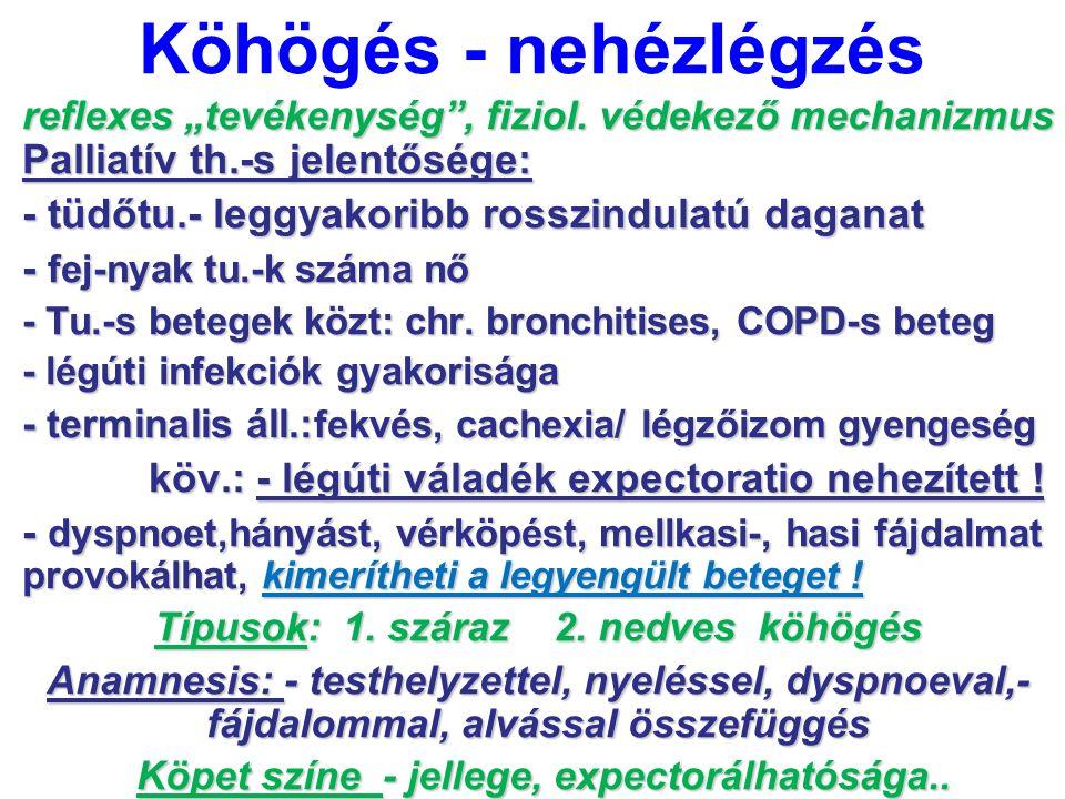 """Köhögés - nehézlégzés reflexes """"tevékenység"""", fiziol. védekező mechanizmus Palliatív th.-s jelentősége: - tüdőtu.- leggyakoribb rosszindulatú daganat"""