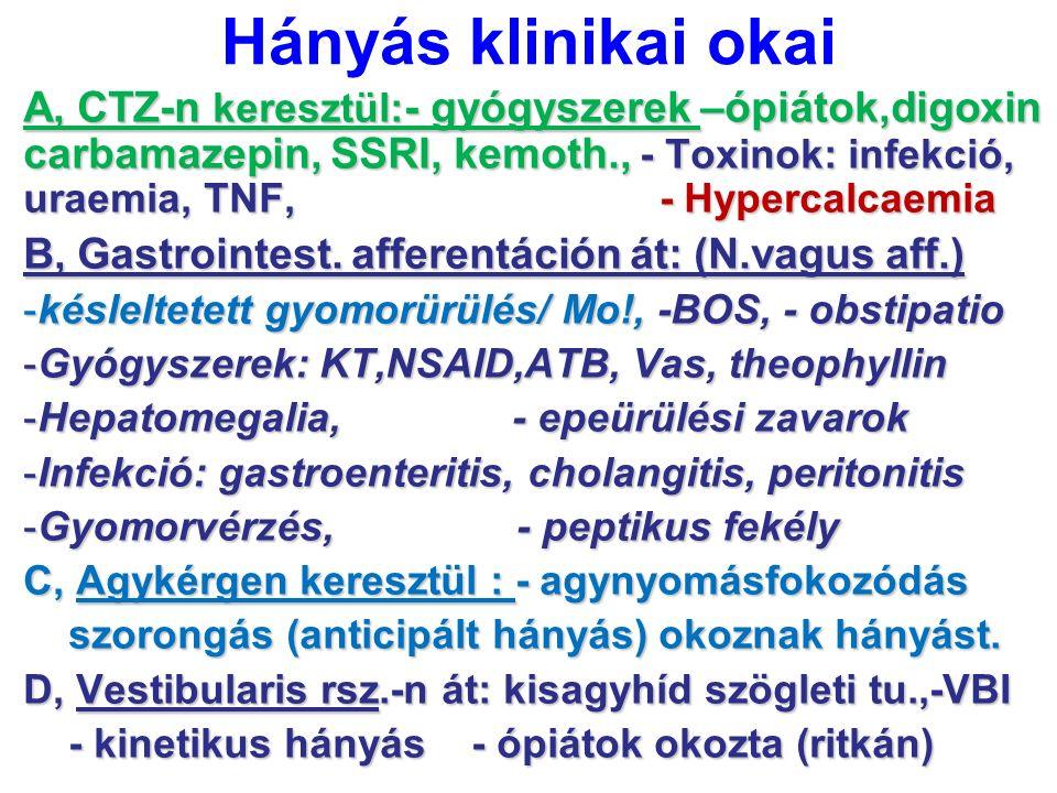 Hányás klinikai okai A, CTZ-n keresztül: - gyógyszerek –ópiátok,digoxin carbamazepin, SSRI, kemoth., - Toxinok: infekció, uraemia, TNF, - Hypercalcaem