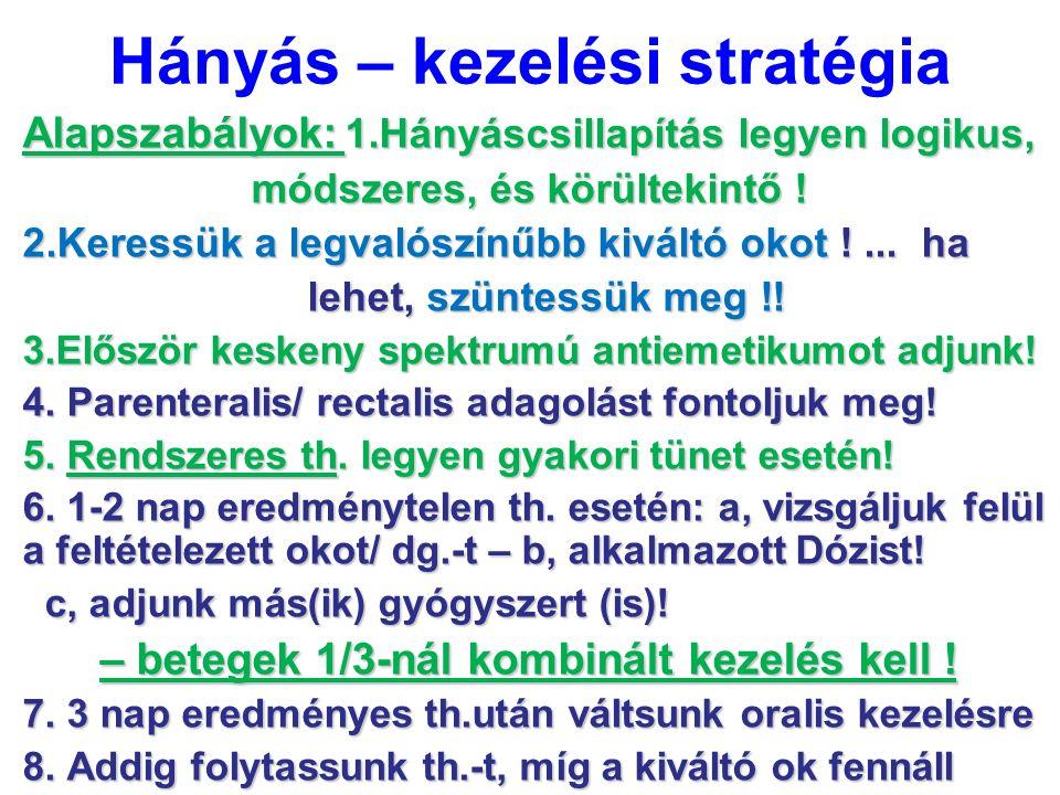 Hányás – kezelési stratégia Alapszabályok: 1.Hányáscsillapítás legyen logikus, módszeres, és körültekintő ! módszeres, és körültekintő ! 2.Keressük a