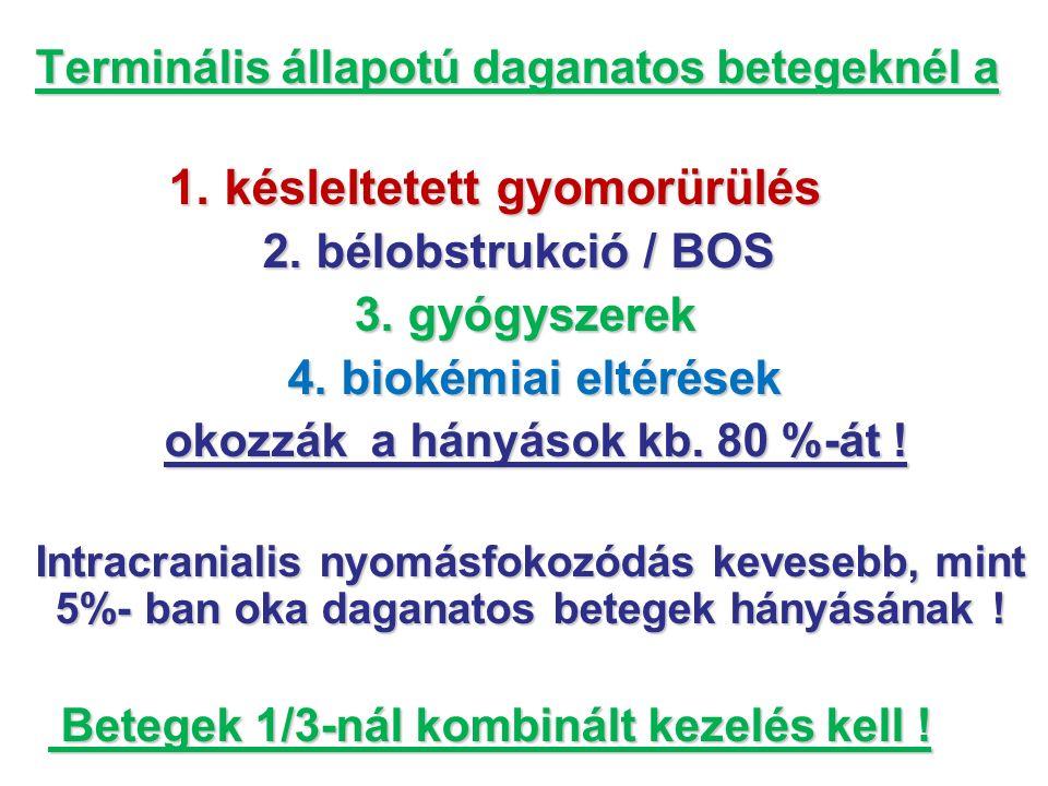 Terminális állapotú daganatos betegeknél a Terminális állapotú daganatos betegeknél a 1. késleltetett gyomorürülés 1. késleltetett gyomorürülés 2. bél