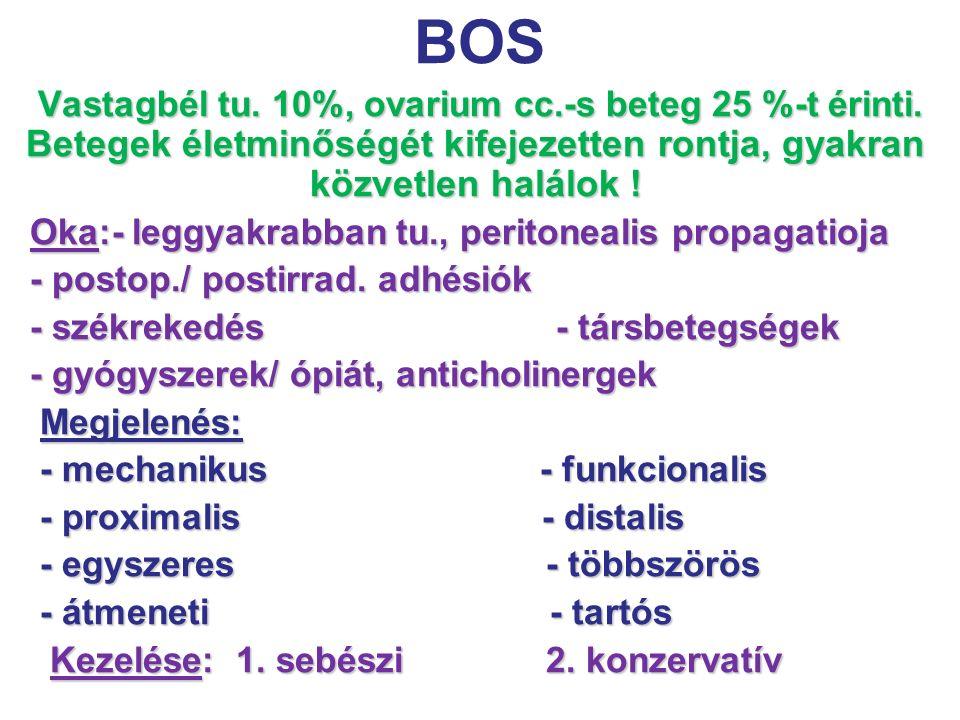 BOS Vastagbél tu. 10%, ovarium cc.-s beteg 25 %-t érinti. Betegek életminőségét kifejezetten rontja, gyakran közvetlen halálok ! Vastagbél tu. 10%, ov
