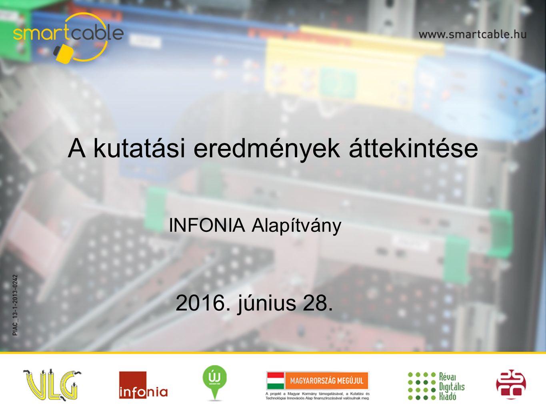 A kutatási eredmények áttekintése INFONIA Alapítvány 2016. június 28.