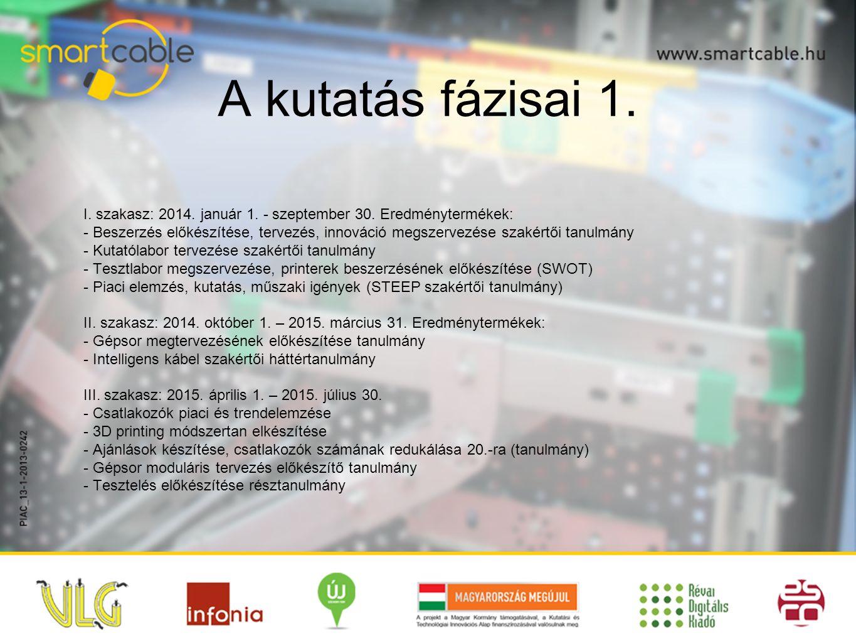 A kutatás fázisai 1. I. szakasz: 2014. január 1. - szeptember 30. Eredménytermékek: - Beszerzés előkészítése, tervezés, innováció megszervezése szakér