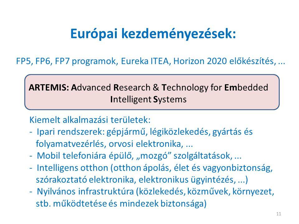 11 Európai kezdeményezések: ARTEMIS: Advanced Research & Technology for Embedded Intelligent Systems Kiemelt alkalmazási területek: - Ipari rendszerek: gépjármű, légiközlekedés, gyártás és folyamatvezérlés, orvosi elektronika,...