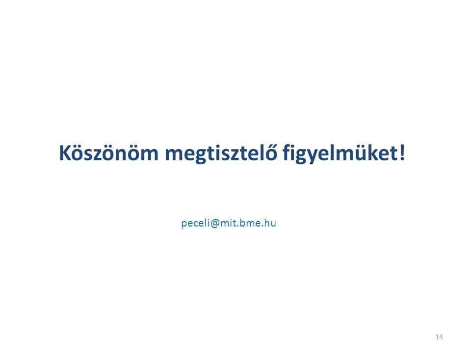 Köszönöm megtisztelő figyelmüket! 14 peceli@mit.bme.hu
