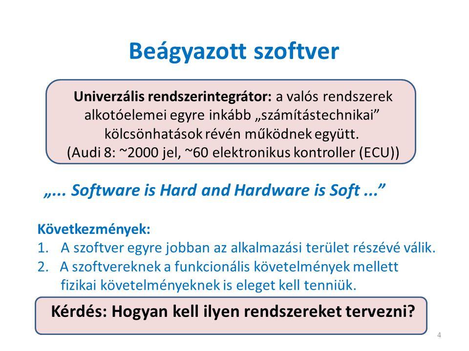 """4 Beágyazott szoftver Univerzális rendszerintegrátor: a valós rendszerek alkotóelemei egyre inkább """"számítástechnikai kölcsönhatások révén működnek együtt."""