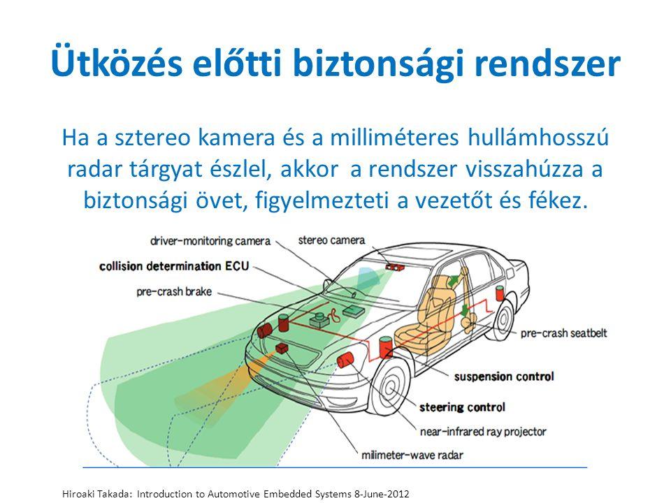 Ütközés előtti biztonsági rendszer Ha a sztereo kamera és a milliméteres hullámhosszú radar tárgyat észlel, akkor a rendszer visszahúzza a biztonsági övet, figyelmezteti a vezetőt és fékez.