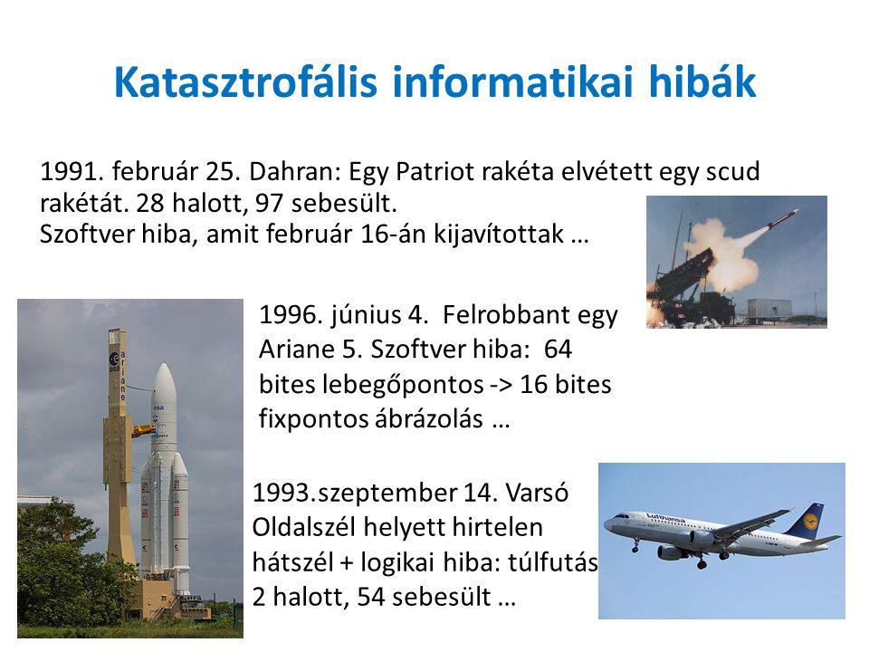 Katasztrofális informatikai hibák 1985.júniusa és 1987.
