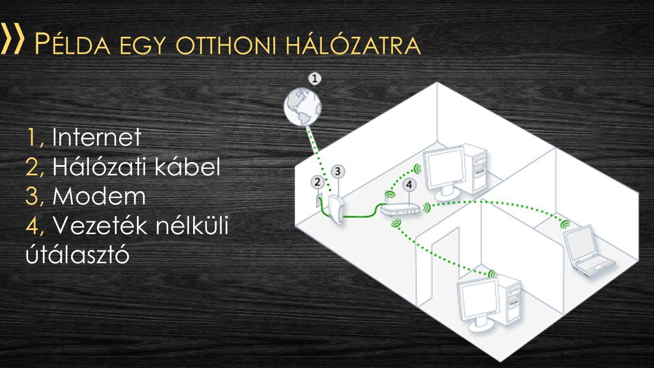 » P ÉLDA EGY OTTHONI HÁLÓZATRA 1, Internet 2, Hálózati kábel 3, Modem 4, Vezeték nélküli útálasztó