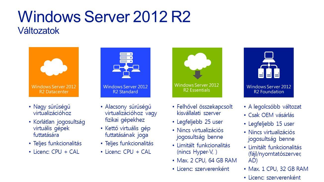 Windows Server 2012 R2 Változatok A legolcsóbb változat Csak OEM vásárlás Legfeljebb 15 user Nincs virtualizációs jogosultság benne Limitált funkcionalitás (fájl/nyomtatószerver, AD) Max.