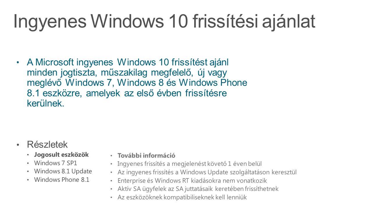 Kiadás Célközönség Előnyök Fogyasztók és BYOD 1.Windows 7/8.1 eszközök számára a Windows 10 megjelenése után egy évig, a Windows Update szolgáltatáson keresztül 2.Frissítési Garancia (Software Assurance) esetén Elérhetőség Windows 10 Home Ismerős és személyre szabott felhasználói élmény Új, nagyszerű böngésző az online munkához A szervezettség és a hatékonyság új lehetőségei Mindig friss verzió a legújabb biztonsági és egyéb funkciókkal OEM Retail/ESD Ingyenes frissítés 1 Windows 10 Pro KKV-k Eszközök és alkalmazások üzemeltetése Távoli és mobil munkavégzés támogatása Felhőtechnológia szervezetek számára Széleskörű piaci validáció utáni megbízható frissítések OEM Retail/ESD VL Ingyesen frissítés 1 Windows 10 Enterprise Közép- és nagyvállalatok Fejlett biztonsági megoldások Kiterjedt eszköz- és alkalmazásmenedzsment Teljes körű rugalmasság az operációs rendszer telepítése során 2 Microsoft Desktop Optimization Pack (MDOP) 2 VL Windows 10 Education Oktatási intézmények, diákok, tanárok és adminisztrátorok A Windows 10 Enterprise minden funkciójával Egyszerű frissítés és telepítés a Windows 10 Home kiadásról VL