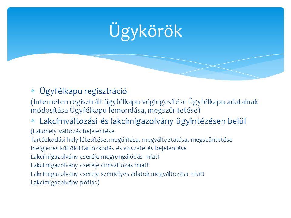  Ügyfélkapu regisztráció (Interneten regisztrált ügyfélkapu véglegesítése Ügyfélkapu adatainak módosítása Ügyfélkapu lemondása, megszüntetése)  Lakc